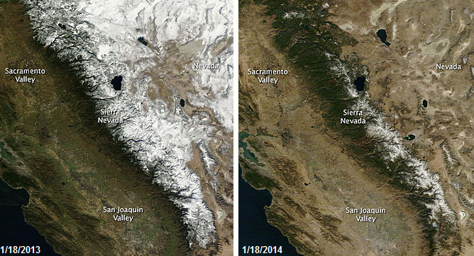 California snow pack